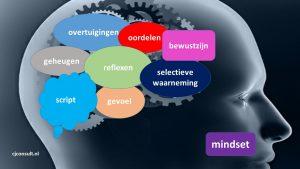 mindset-presentatie